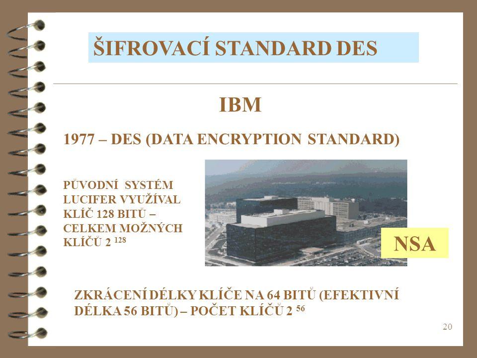 20 ŠIFROVACÍ STANDARD DES 1977 – DES (DATA ENCRYPTION STANDARD) IBM PŮVODNÍ SYSTÉM LUCIFER VYUŽÍVAL KLÍČ 128 BITŮ – CELKEM MOŽNÝCH KLÍČŮ 2 128 ZKRÁCENÍ DÉLKY KLÍČE NA 64 BITŮ (EFEKTIVNÍ DÉLKA 56 BITŮ) – POČET KLÍČŮ 2 56 NSA