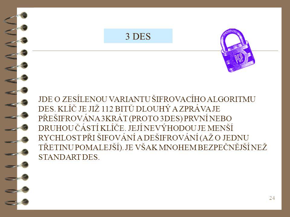 24 JDE O ZESÍLENOU VARIANTU ŠIFROVACÍHO ALGORITMU DES.