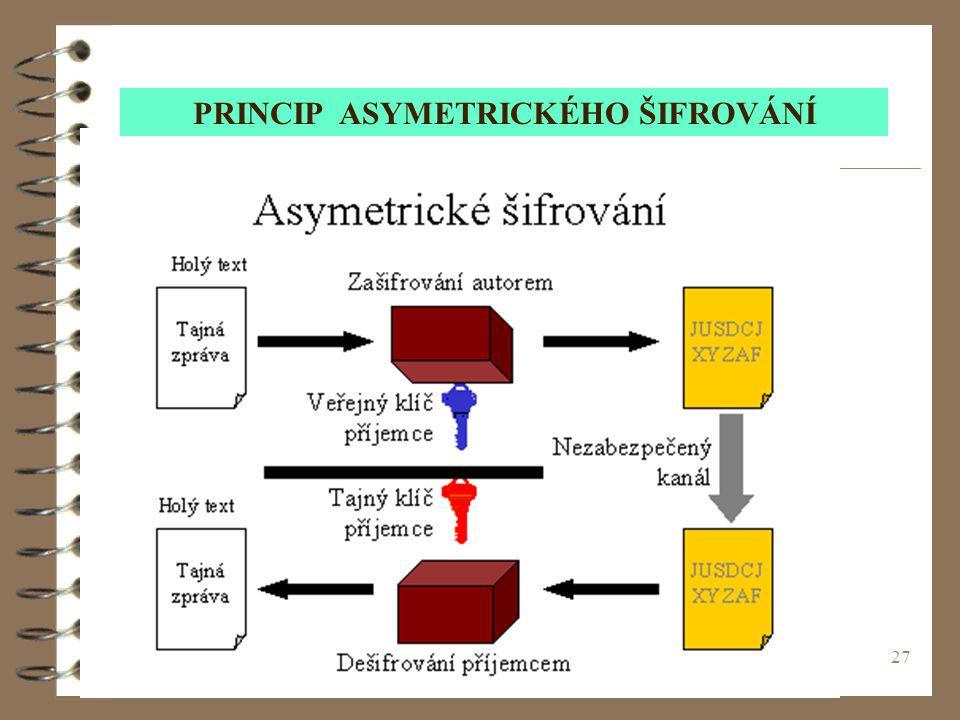27 PRINCIP ASYMETRICKÉHO ŠIFROVÁNÍ