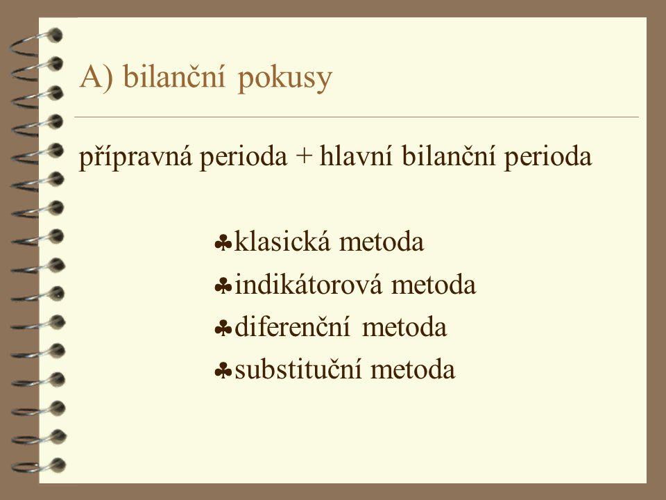 A) bilanční pokusy přípravná perioda + hlavní bilanční perioda  klasická metoda  indikátorová metoda  diferenční metoda  substituční metoda