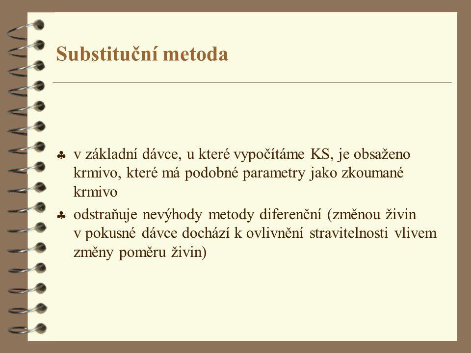 Substituční metoda  v základní dávce, u které vypočítáme KS, je obsaženo krmivo, které má podobné parametry jako zkoumané krmivo  odstraňuje nevýhod