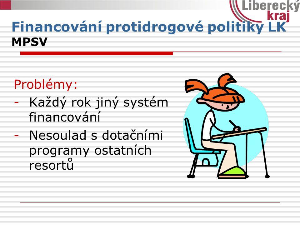 Problémy: -Každý rok jiný systém financování -Nesoulad s dotačními programy ostatních resortů Financování protidrogové politiky LK MPSV