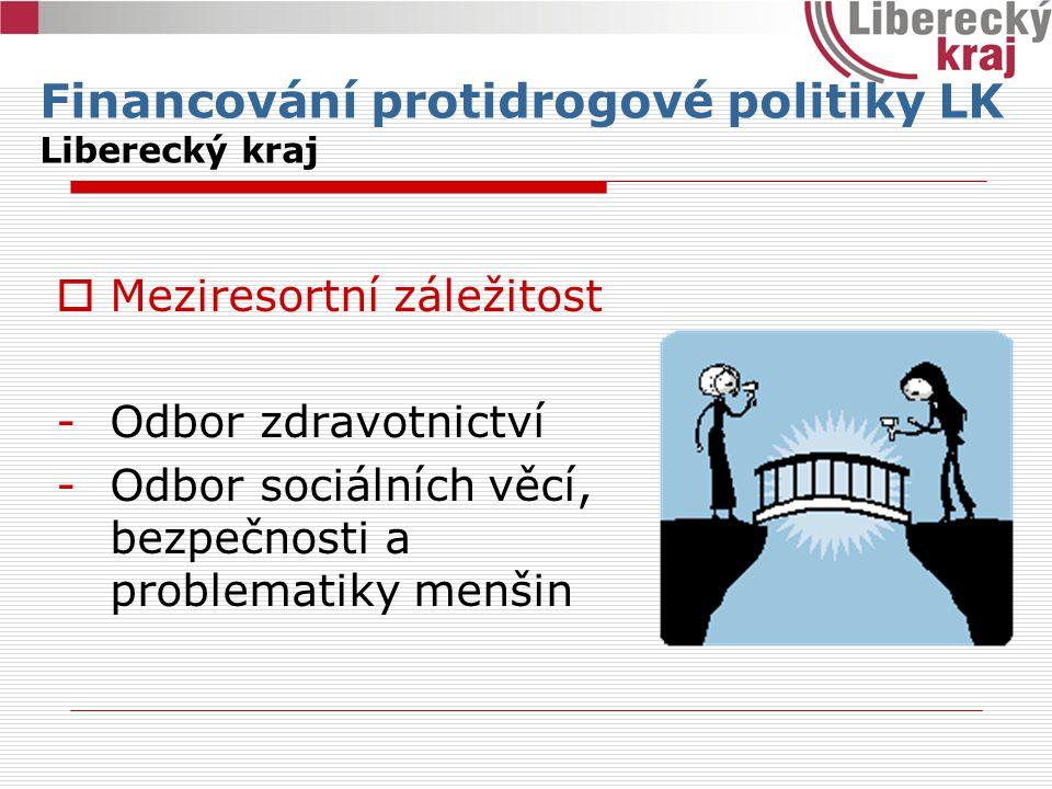  Meziresortní záležitost -Odbor zdravotnictví -Odbor sociálních věcí, bezpečnosti a problematiky menšin Financování protidrogové politiky LK Libereck