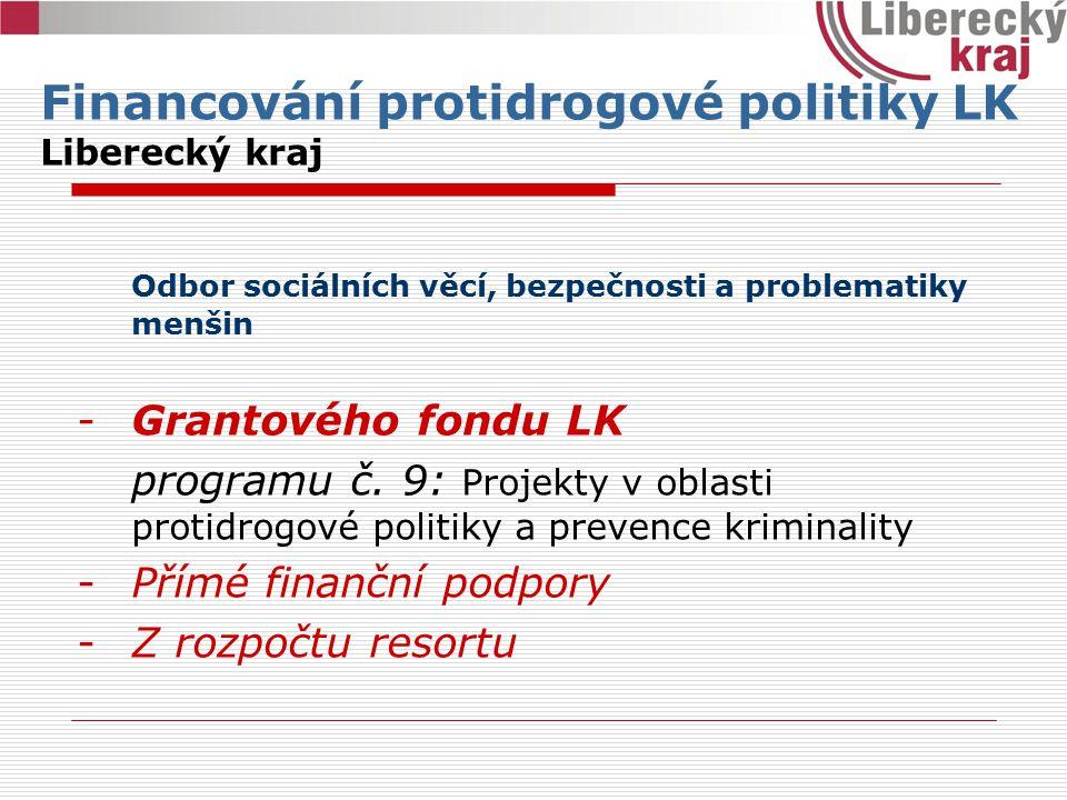 Odbor sociálních věcí, bezpečnosti a problematiky menšin -Grantového fondu LK programu č. 9: Projekty v oblasti protidrogové politiky a prevence krimi