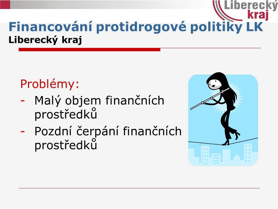 Problémy: -Malý objem finančních prostředků -Pozdní čerpání finančních prostředků Financování protidrogové politiky LK Liberecký kraj