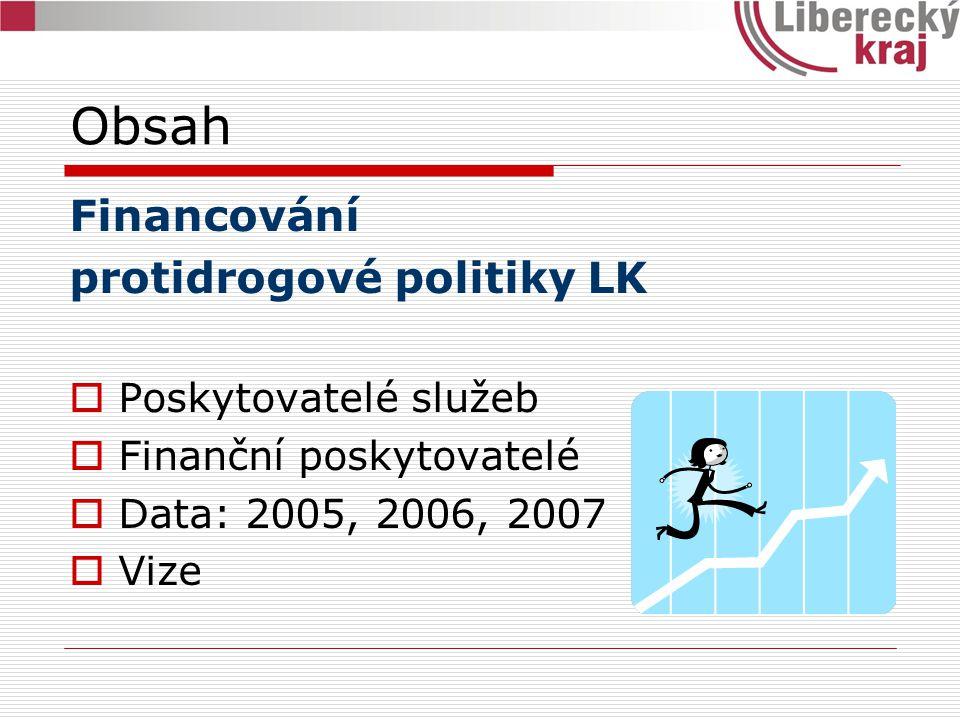 Obsah Financování protidrogové politiky LK  Poskytovatelé služeb  Finanční poskytovatelé  Data: 2005, 2006, 2007  Vize