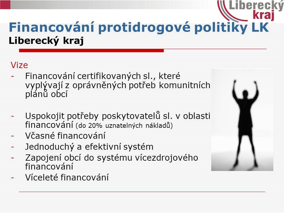 Vize -Financování certifikovaných sl., které vyplývají z oprávněných potřeb komunitních plánů obcí -Uspokojit potřeby poskytovatelů sl. v oblasti fina