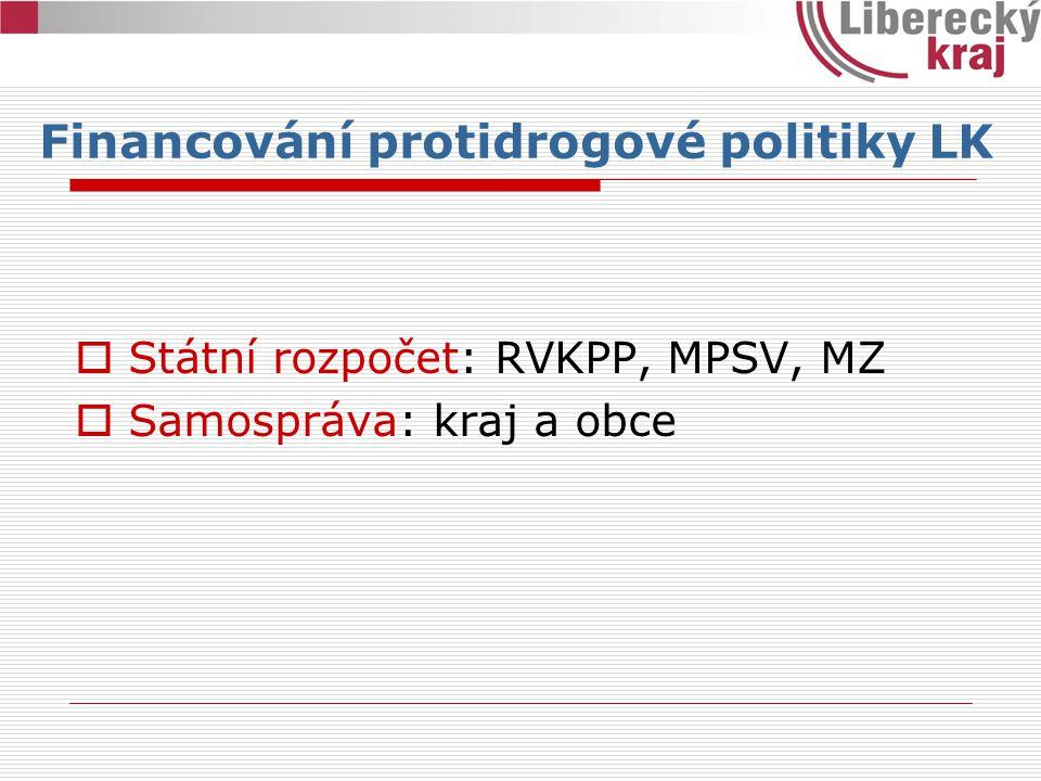 Financování protidrogové politiky LK  Státní rozpočet: RVKPP, MPSV, MZ  Samospráva: kraj a obce