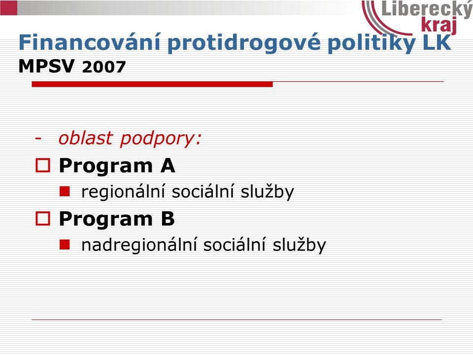 -oblast podpory:  Program A regionální sociální služby  Program B nadregionální sociální služby Financování protidrogové politiky LK MPSV 2007