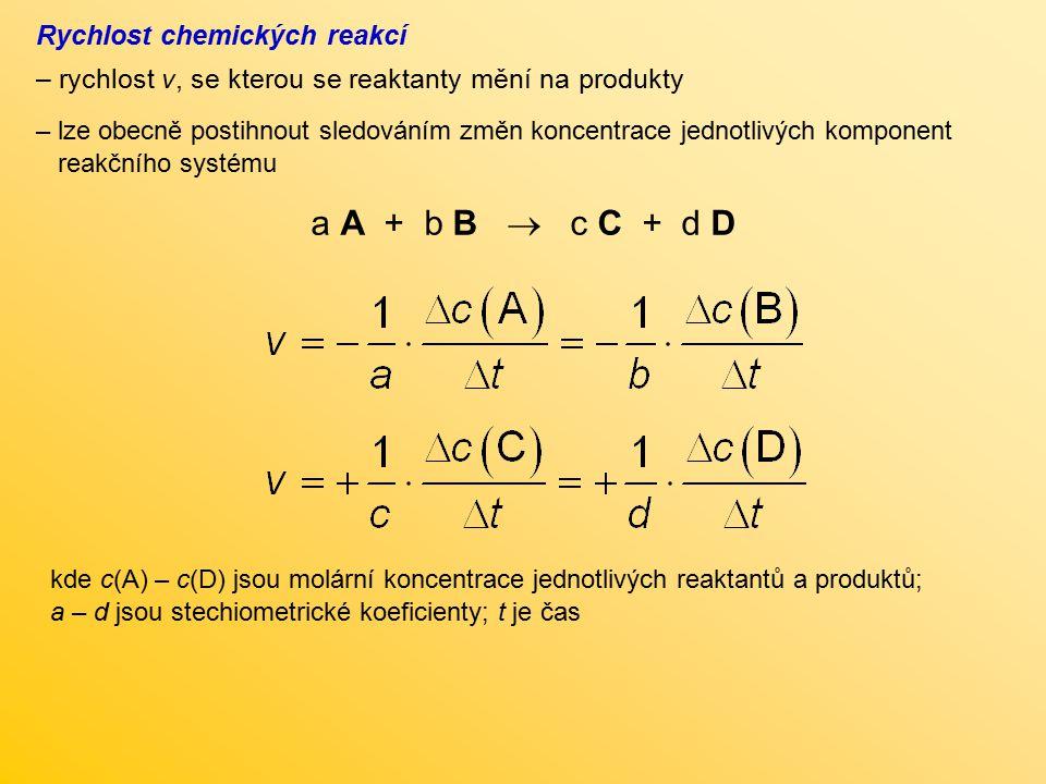 Rychlost chemických reakcí – rychlost v, se kterou se reaktanty mění na produkty a A + b B  c C + d D – lze obecně postihnout sledováním změn koncent