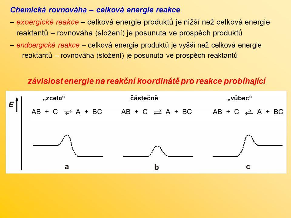 Chemická rovnováha – celková energie reakce – exoergické reakce – celková energie produktů je nižší než celková energie reaktantů – rovnováha (složení