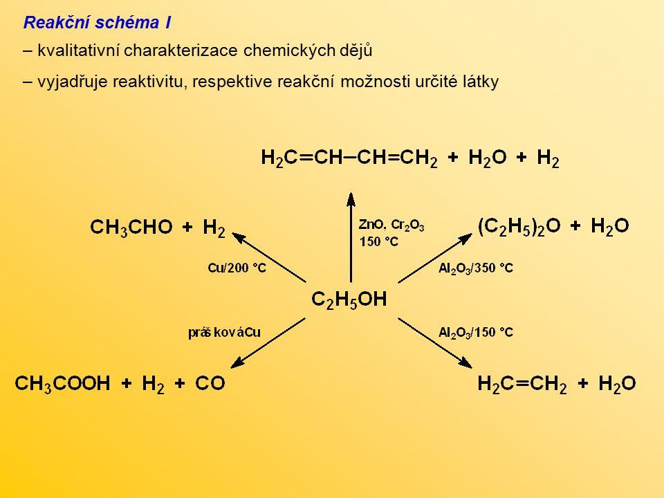 Reakční schéma II – vyjadřuje sled reakcí v probíhajících chemickém systému (následně i paralelně) nukleofilní substituce bromethan aktivovaný komplex ethanol rozklad kyseliny d-kamfokarboxylové za zvýšené teploty v absolutním ethanolu