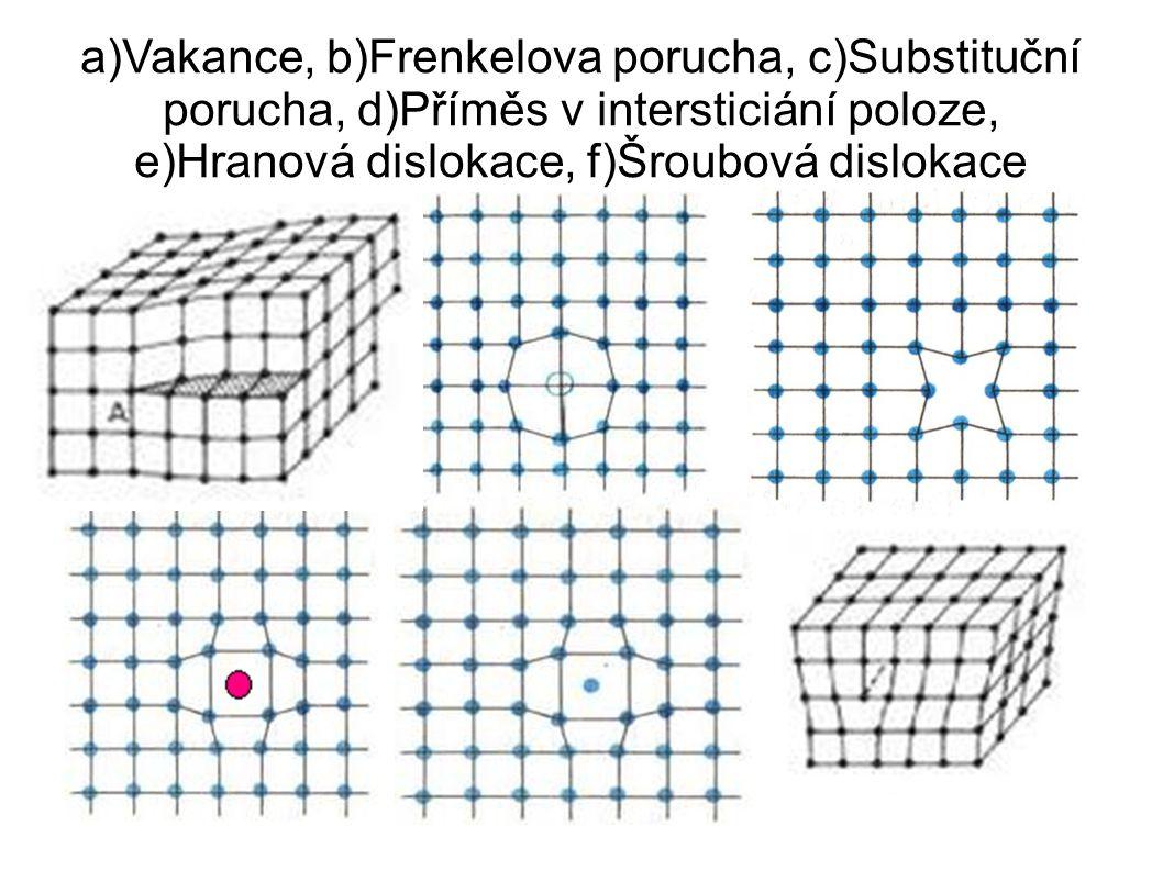 a)Vakance, b)Frenkelova porucha, c)Substituční porucha, d)Příměs v intersticiání poloze, e)Hranová dislokace, f)Šroubová dislokace