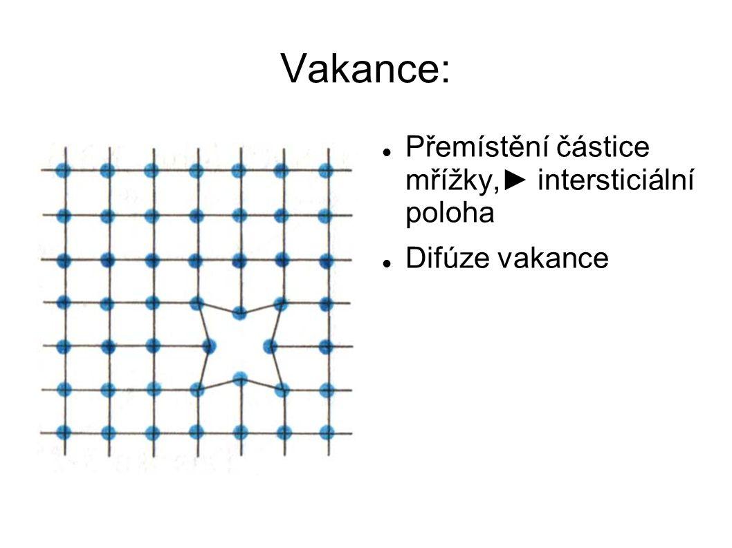 Vakance: Přemístění částice mřížky,► intersticiální poloha Difúze vakance