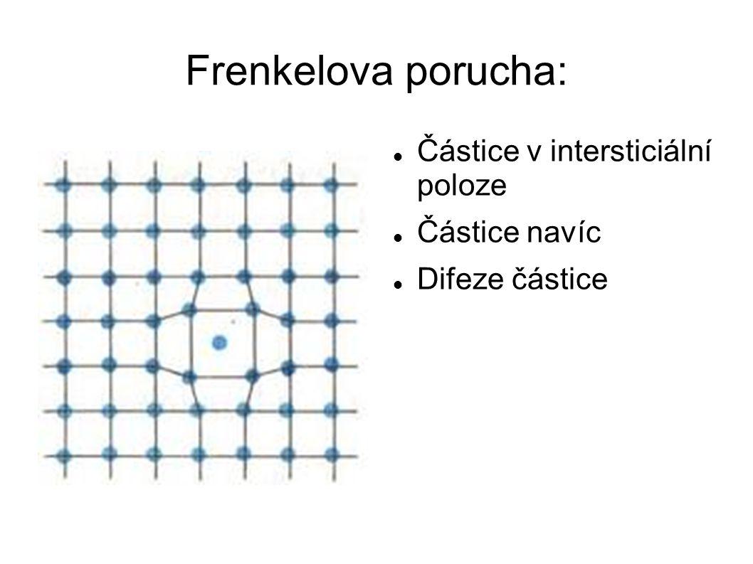 Frenkelova porucha: Částice v intersticiální poloze Částice navíc Difeze částice