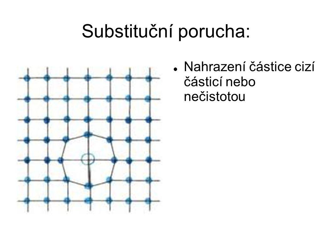 Substituční porucha: Nahrazení částice cizí částicí nebo nečistotou