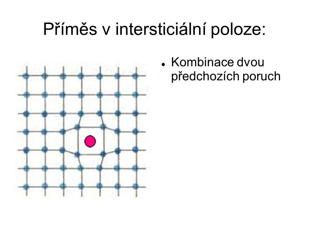 Příměs v intersticiální poloze: Kombinace dvou předchozích poruch