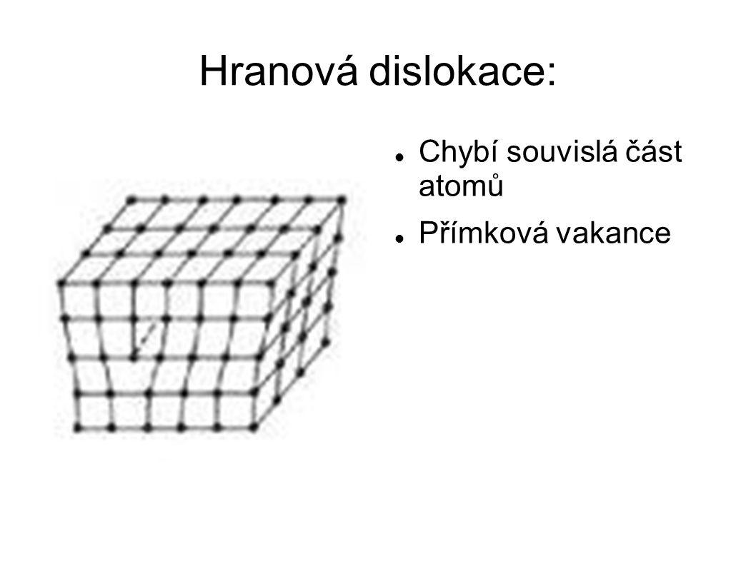 Hranová dislokace: Chybí souvislá část atomů Přímková vakance