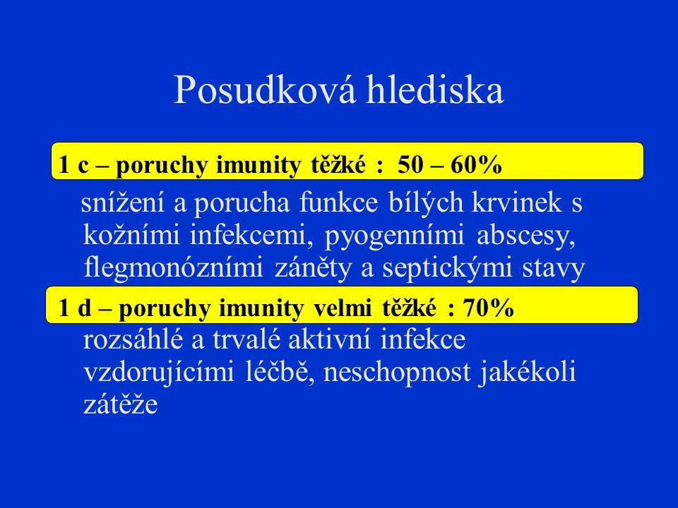 Posudková hlediska 1 c – poruchy imunity těžké : 50 – 60% snížení a porucha funkce bílých krvinek s kožními infekcemi, pyogenními abscesy, flegmonózní