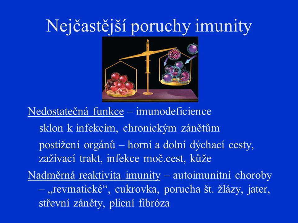 Nejčastější poruchy imunity Nedostatečná funkce – imunodeficience sklon k infekcím, chronickým zánětům postižení orgánů – horní a dolní dýchací cesty,