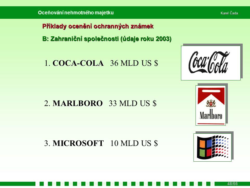 Karel Čada 48/66 Oceňování nehmotného majetku Příklady ocenění ochranných známek B: Zahraniční společnosti (údaje roku 2003) COCA-COLA 1. COCA-COLA 36