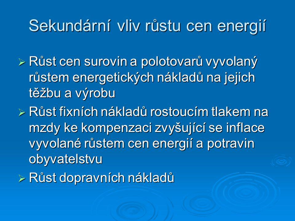 Sekundární vliv růstu cen energií  Růst cen surovin a polotovarů vyvolaný růstem energetických nákladů na jejich těžbu a výrobu  Růst fixních náklad
