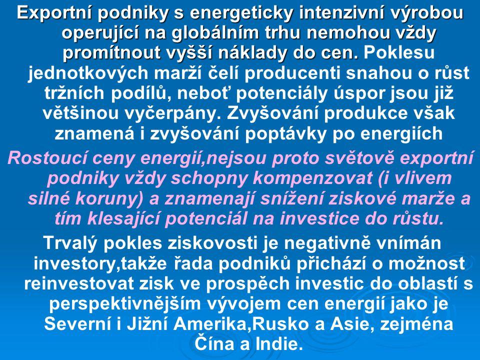 Exportní podniky s energeticky intenzivní výrobou operující na globálním trhu nemohou vždy promítnout vyšší náklady do cen. Exportní podniky s energet