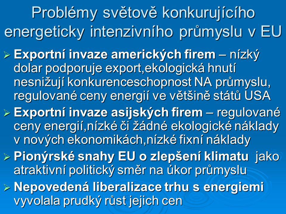 Problémy světově konkurujícího energeticky intenzivního průmyslu v EU  Exportní invaze amerických firem – nízký dolar podporuje export,ekologická hnutí nesnižují konkurenceschopnost NA průmyslu, regulované ceny energií ve většině států USA  Exportní invaze asijských firem – regulované ceny energií,nízké či žádné ekologické náklady v nových ekonomikách,nízké fixní náklady  Pionýrské snahy EU o zlepšení klimatu jako atraktivní politický směr na úkor průmyslu  Nepovedená liberalizace trhu s energiemi vyvolala prudký růst jejich cen