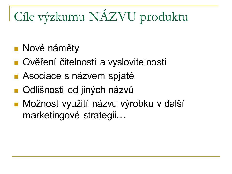 Cíle výzkumu NÁZVU produktu Nové náměty Ověření čitelnosti a vyslovitelnosti Asociace s názvem spjaté Odlišnosti od jiných názvů Možnost využití názvu