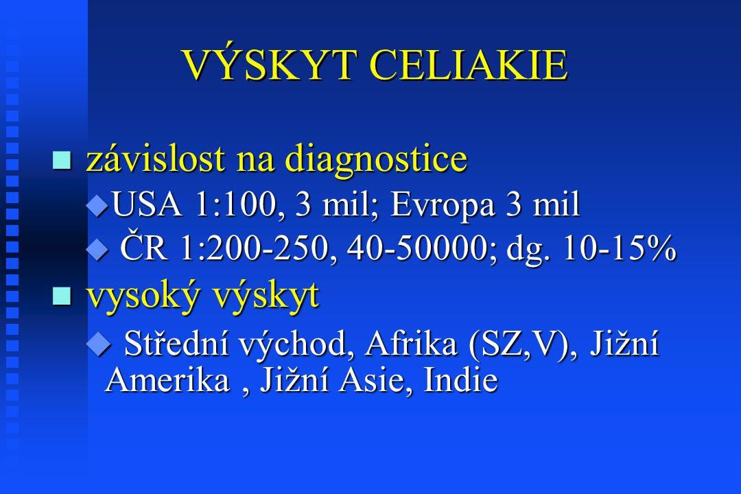 VÝSKYT CELIAKIE n závislost na diagnostice u USA 1:100, 3 mil; Evropa 3 mil u ČR 1:200-250, 40-50000; dg.