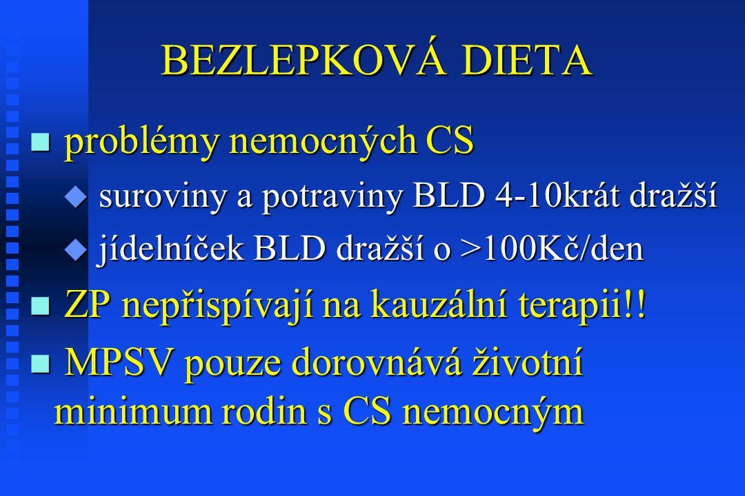 BEZLEPKOVÁ DIETA n problémy nemocných CS u suroviny a potraviny BLD 4-10krát dražší u jídelníček BLD dražší o >100Kč/den n ZP nepřispívají na kauzální terapii!.