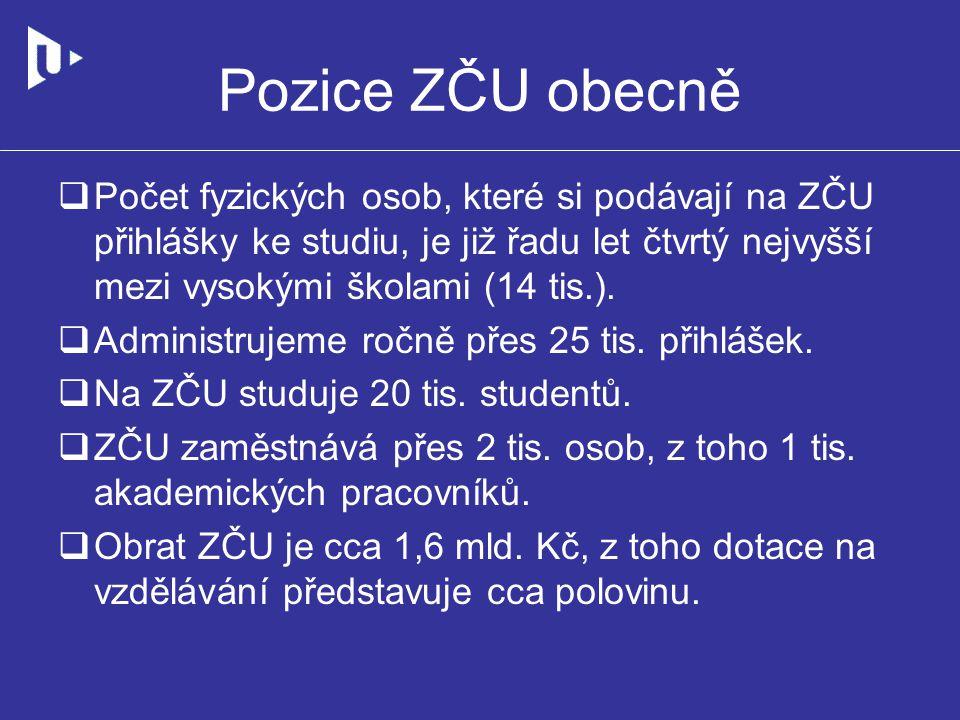 Pozice ZČU obecně  Počet fyzických osob, které si podávají na ZČU přihlášky ke studiu, je již řadu let čtvrtý nejvyšší mezi vysokými školami (14 tis.).