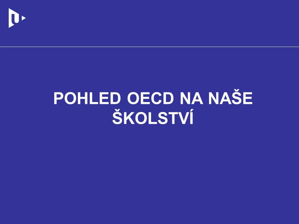Střední školu v ČR absolvuje nadprůměrně vysoká část populačního ročníku.