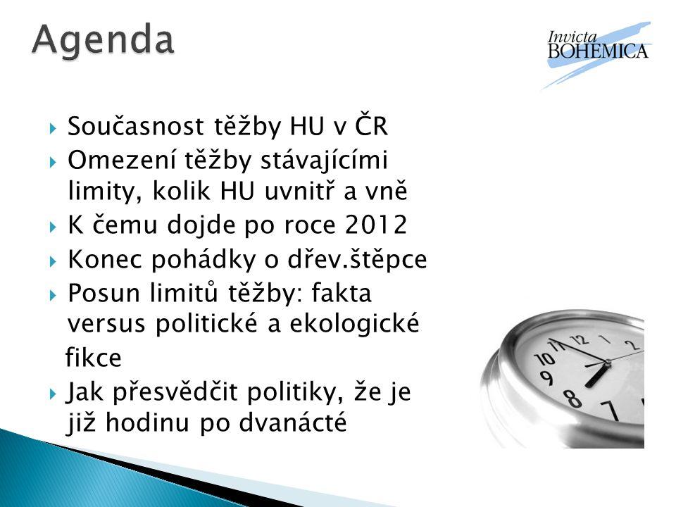  Současnost těžby HU v ČR  Omezení těžby stávajícími limity, kolik HU uvnitř a vně  K čemu dojde po roce 2012  Konec pohádky o dřev.štěpce  Posun