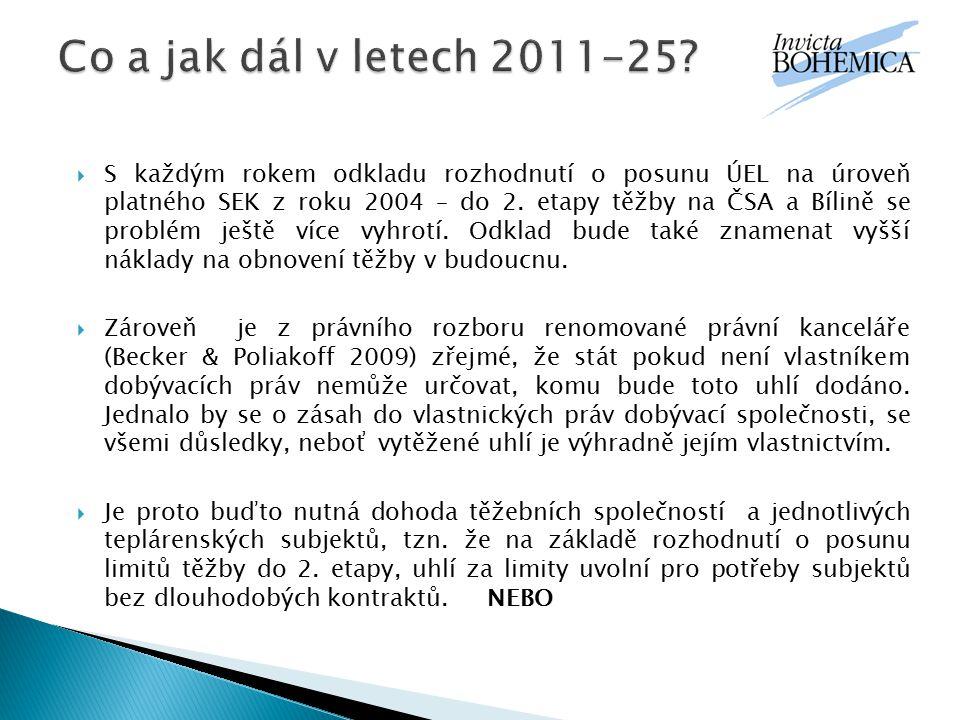  S každým rokem odkladu rozhodnutí o posunu ÚEL na úroveň platného SEK z roku 2004 – do 2. etapy těžby na ČSA a Bílině se problém ještě více vyhrotí.