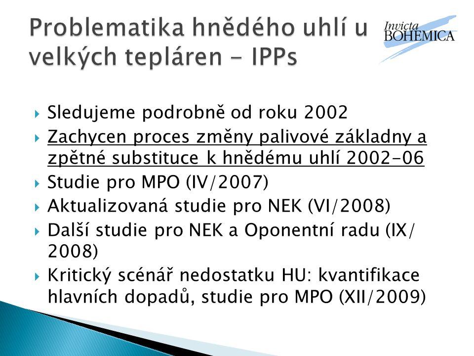  Sledujeme podrobně od roku 2002  Zachycen proces změny palivové základny a zpětné substituce k hnědému uhlí 2002-06  Studie pro MPO (IV/2007)  Ak