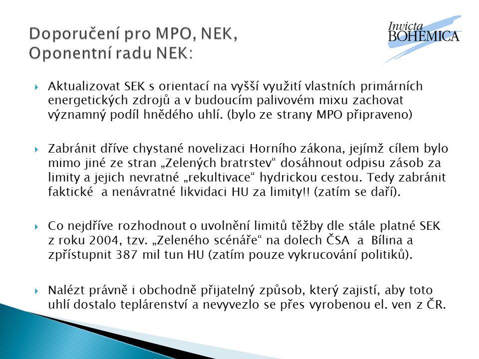 V ČR je evidováno 8 HU pánví a lokálních výskytů ale pouze ve 3 z nich je provozována aktivní báňská činnost.