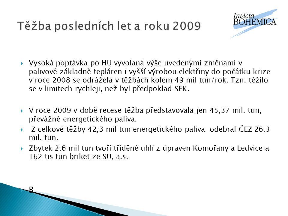  Vysoká poptávka po HU vyvolaná výše uvedenými změnami v palivové základně tepláren i vyšší výrobou elektřiny do počátku krize v roce 2008 se odrážel