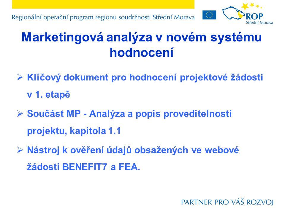 Marketingová analýza v novém systému hodnocení  Klíčový dokument pro hodnocení projektové žádosti v 1. etapě  Součást MP - Analýza a popis provedite
