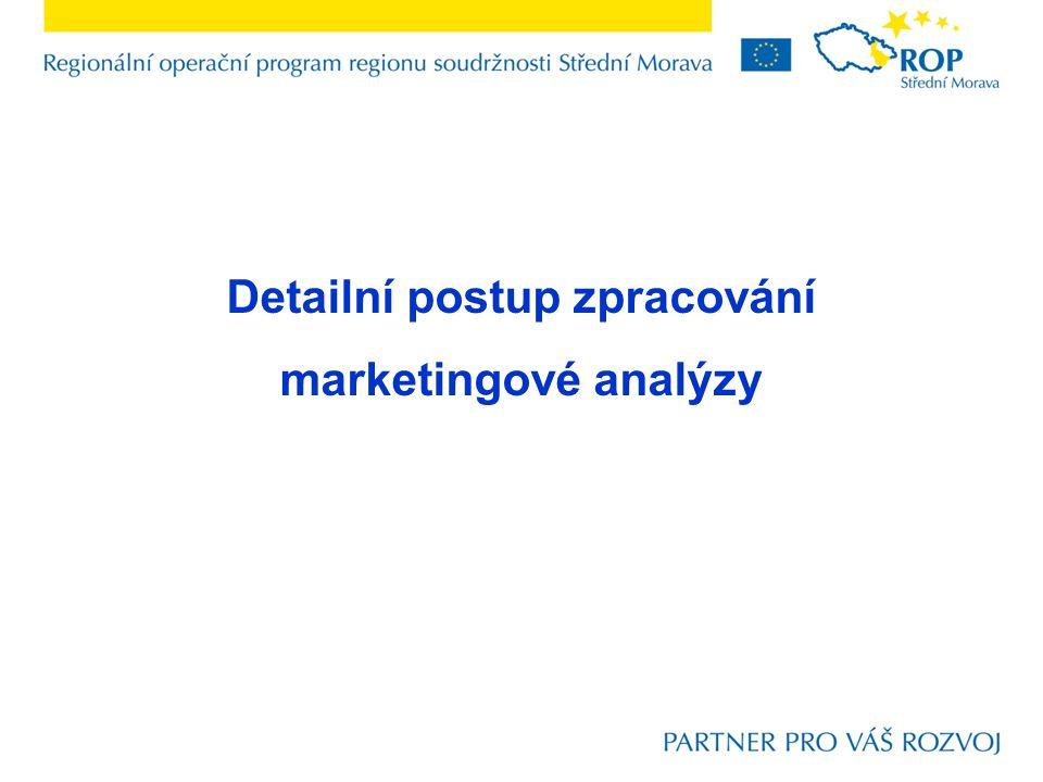 Detailní postup zpracování marketingové analýzy