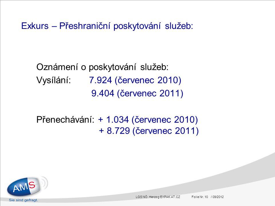 LGS NÖ. Herzog EXPAK AT.CZ Folie Nr. 10 / 09/2012 Oznámení o poskytování služeb: Vysílání: 7.924 (červenec 2010) 9.404 (červenec 2011) Přenechávání: +