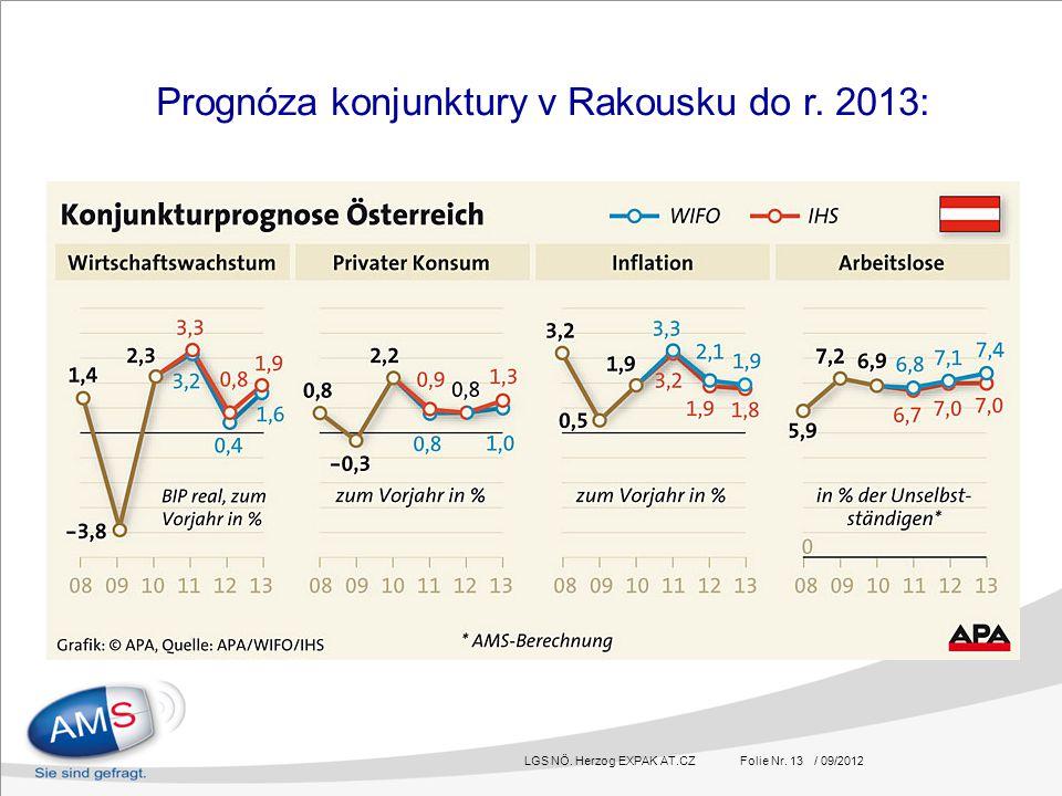 LGS NÖ. Herzog EXPAK AT.CZ Folie Nr. 13 / 09/2012 Prognóza konjunktury v Rakousku do r. 2013: