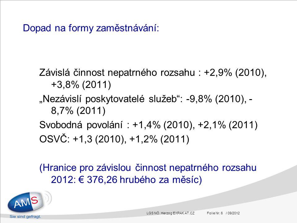 """LGS NÖ. Herzog EXPAK AT.CZ Folie Nr. 6 / 09/2012 Závislá činnost nepatrného rozsahu : +2,9% (2010), +3,8% (2011) """"Nezávislí poskytovatelé služeb"""": -9,"""