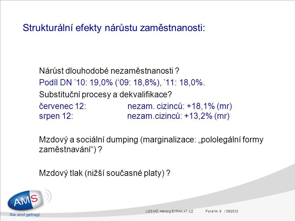 LGS NÖ. Herzog EXPAK AT.CZ Folie Nr. 9 / 09/2012 Nárůst dlouhodobé nezaměstnanosti ? Podíl DN '10: 19,0% ('09: 18,8%), '11: 18,0%. Substituční procesy
