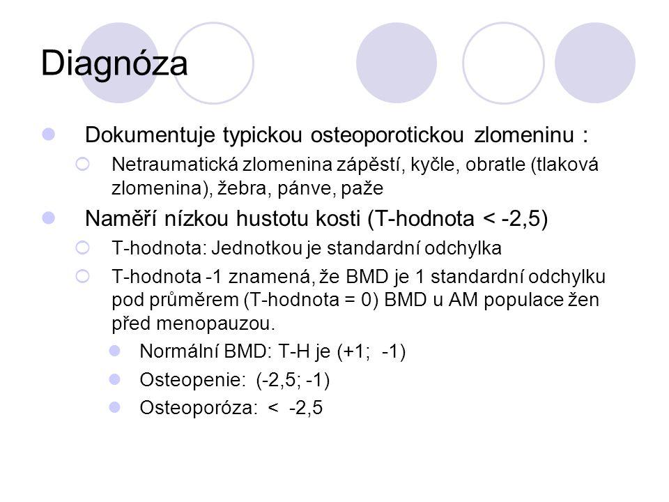 Diagnóza Dokumentuje typickou osteoporotickou zlomeninu :  Netraumatická zlomenina zápěstí, kyčle, obratle (tlaková zlomenina), žebra, pánve, paže Na