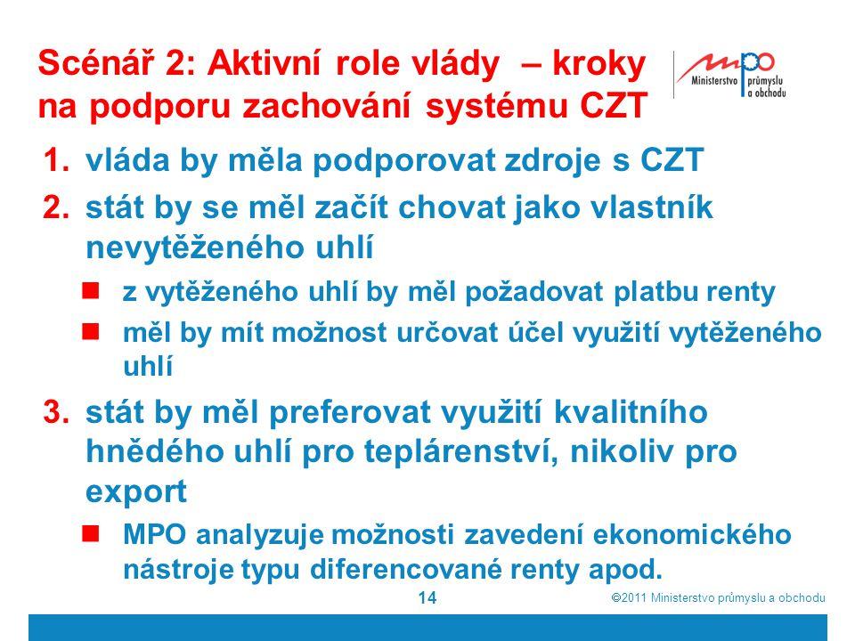  2011  Ministerstvo průmyslu a obchodu Scénář 2: Aktivní role vlády – kroky na podporu zachování systému CZT 1.vláda by měla podporovat zdroje s CZT 2.stát by se měl začít chovat jako vlastník nevytěženého uhlí z vytěženého uhlí by měl požadovat platbu renty měl by mít možnost určovat účel využití vytěženého uhlí 3.stát by měl preferovat využití kvalitního hnědého uhlí pro teplárenství, nikoliv pro export MPO analyzuje možnosti zavedení ekonomického nástroje typu diferencované renty apod.
