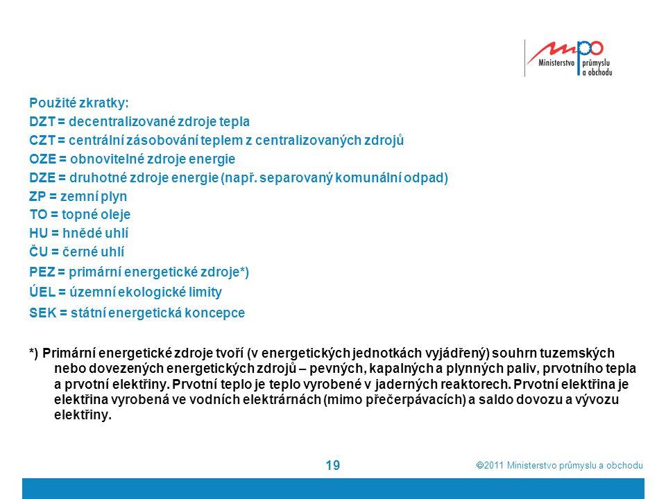  2011  Ministerstvo průmyslu a obchodu Použité zkratky: DZT = decentralizované zdroje tepla CZT = centrální zásobování teplem z centralizovaných zdrojů OZE = obnovitelné zdroje energie DZE = druhotné zdroje energie (např.