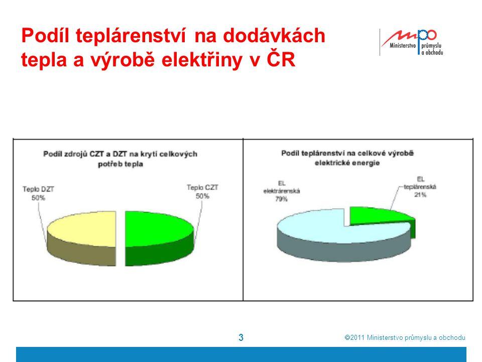  2011  Ministerstvo průmyslu a obchodu 3 Podíl teplárenství na dodávkách tepla a výrobě elektřiny v ČR