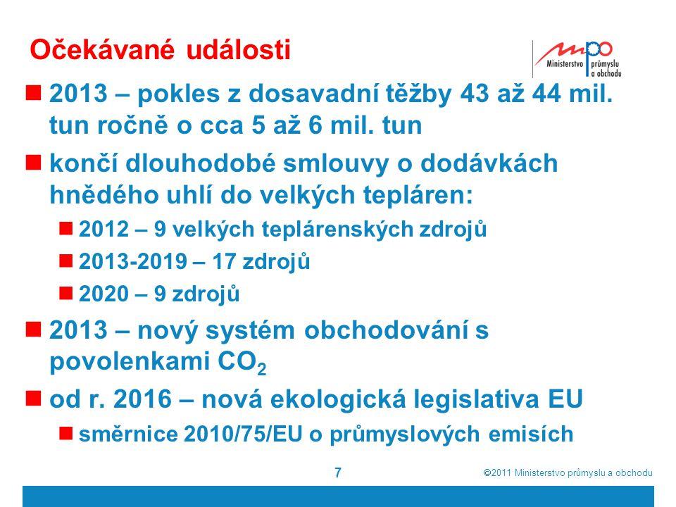  2011  Ministerstvo průmyslu a obchodu Očekávané události 2013 – pokles z dosavadní těžby 43 až 44 mil.