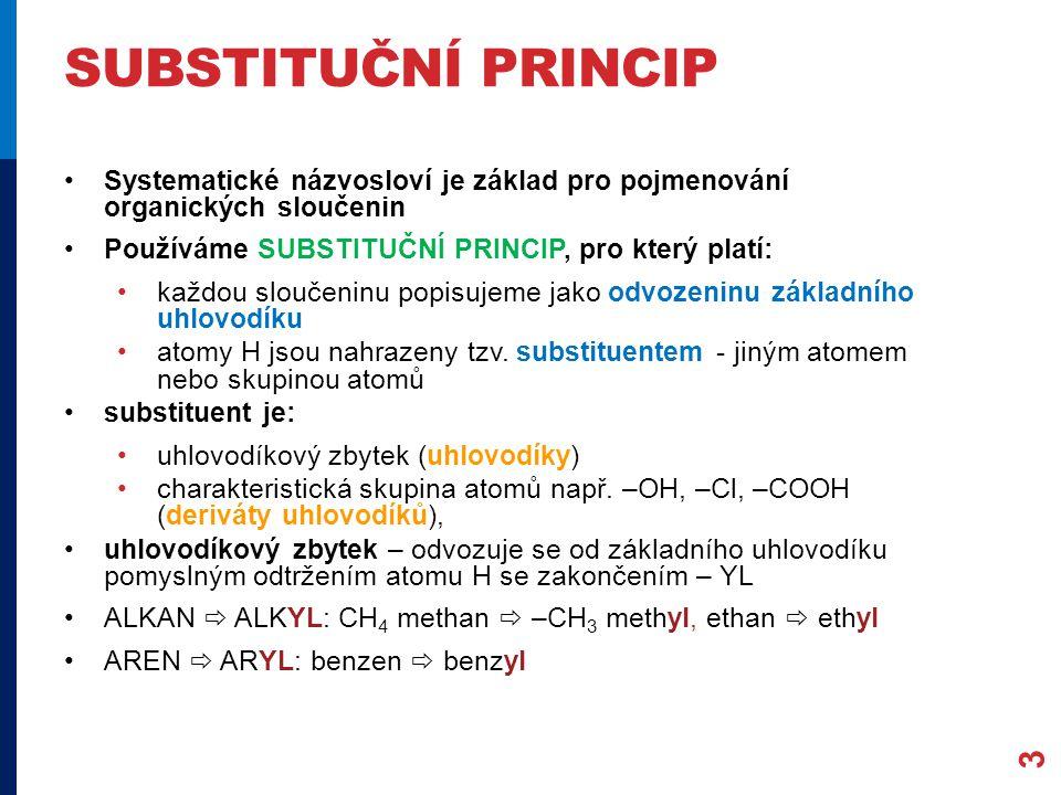 SUBSTITUČNÍ PRINCIP Systematické názvosloví je základ pro pojmenování organických sloučenin Používáme SUBSTITUČNÍ PRINCIP, pro který platí: každou sloučeninu popisujeme jako odvozeninu základního uhlovodíku atomy H jsou nahrazeny tzv.